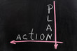 Plan to action