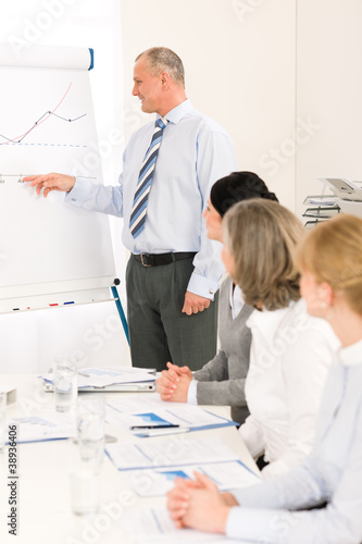 Giving presentation businessman point flip-chart
