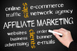 Affiliate Marketing - Business Concept