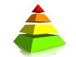 Business-Pyramide