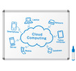 Cloud computing Sketch white board vector