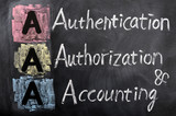 Acronym of AAA - authentication, authorization, accounting poster