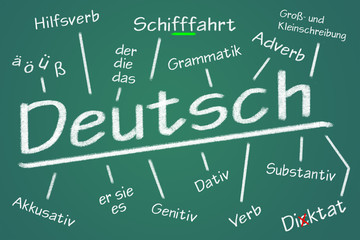 Deutsch  #120219-004