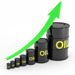 Rising oil barrels graph.