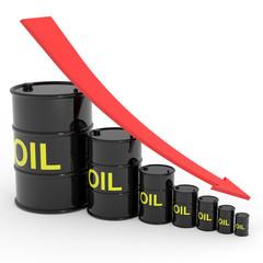 Decreasing oil barrels graph.