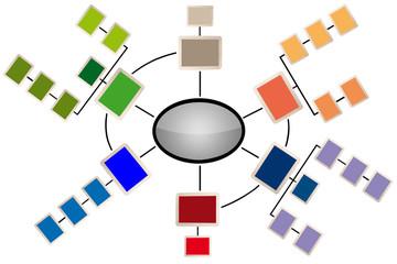 Organigramme  Firme