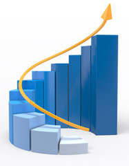 3D Growth graph
