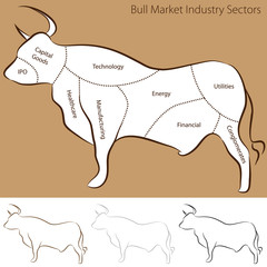 Bull Market Industry Sectors