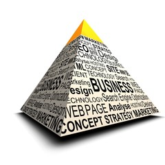 Business piramide