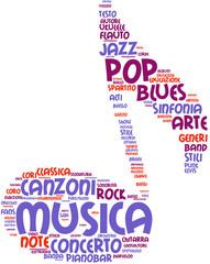 Tag cloud a forma di nota sul tema della musica
