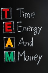 Acronym of TEAM