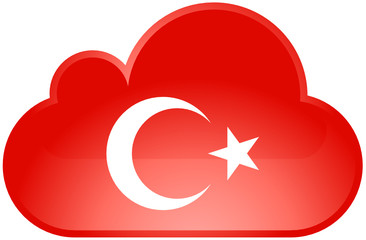 Turkey Cloud