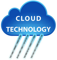 Cloud  Technology Rain