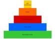 Maslow-Pyramide