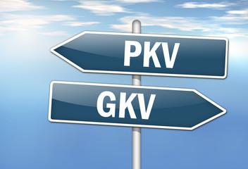 """Wegweiser """"PKV vs. GKV"""""""