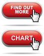 FIND OUT MORE CHART ICON