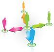 management / réseaux sociaux