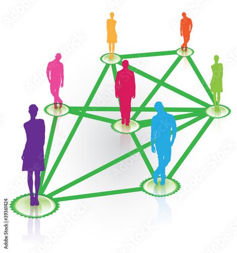 management / reseau social / réseaux sociaux