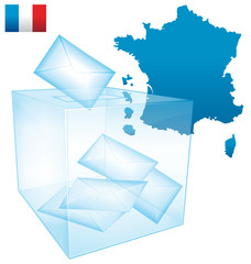 Elections françaises.