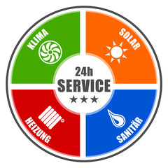 24h Service Klima - Heizung - Solar - Sanitär