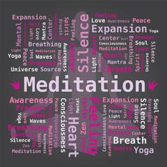 Nuage de Mots Méditation en Anglais