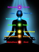 Méditation, chakras