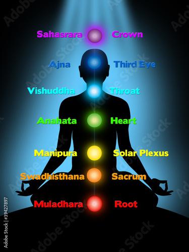 meditation, chakras