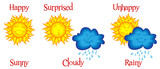 Weather cartoon strip