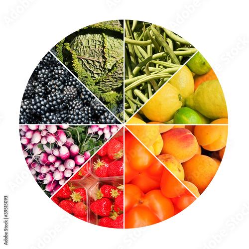 Acheter nourriture vegetarienne en ligne