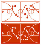 Basketball Strategy Plan