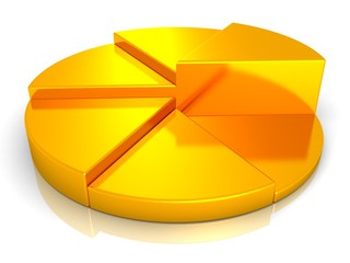 golden round pie success business chart on white background