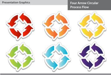 Four Arrow Circular Process Flow