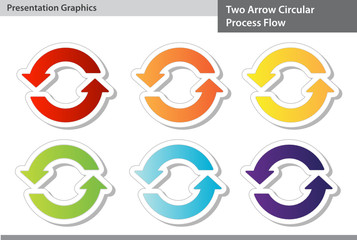 Two Arrow Circular Process Flow