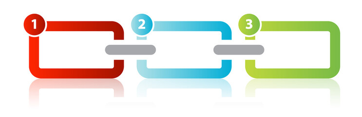 Three Step Supply Chain