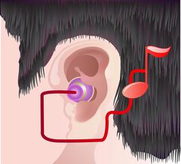 ear listening music