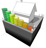 diagram of a detached house with energy rating bar diagram poster