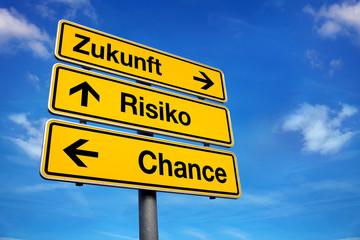 Zukunft Risiko Chance