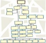 Complex Flowchart poster