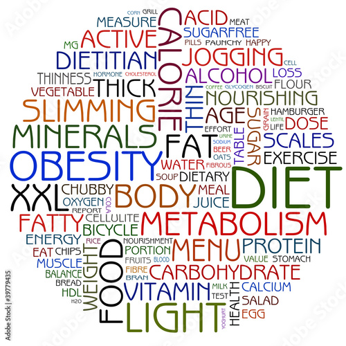 diet words