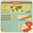 Vintage infographic