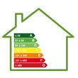 Bilan de performance énergétique maison