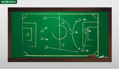 writing a soccer game strategy on a blackboard