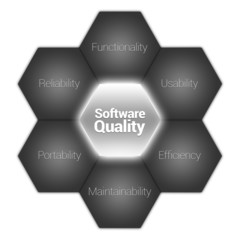 SoftwareQuality 3 EN