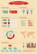 Detail info graphic with World Map and various data summary