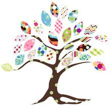 Wzór drzewa