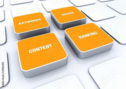 3D Pads Orange - Keywords Design Content Ranking 1