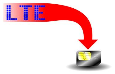 LTE Pfeil SIM