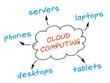 Cloud Clients Diagram