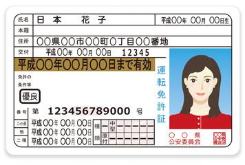 日本の運転免許証(ゴールド)