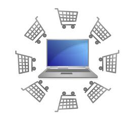 E-commerce concept -shopping carts around laptop